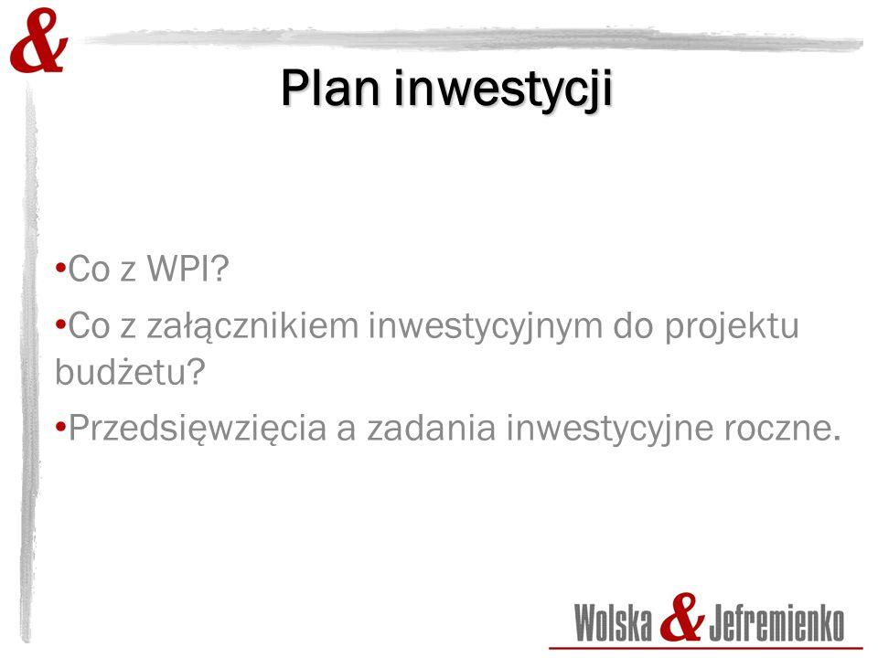 Plan inwestycji Co z WPI. Co z załącznikiem inwestycyjnym do projektu budżetu.