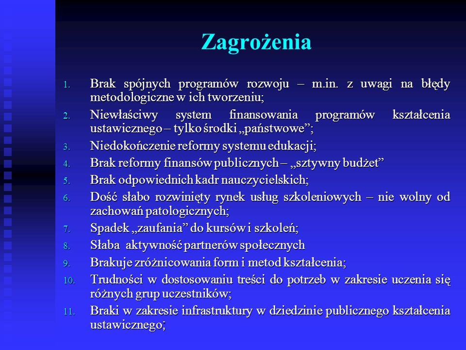 Zagrożenia 1. Brak spójnych programów rozwoju – m.in.