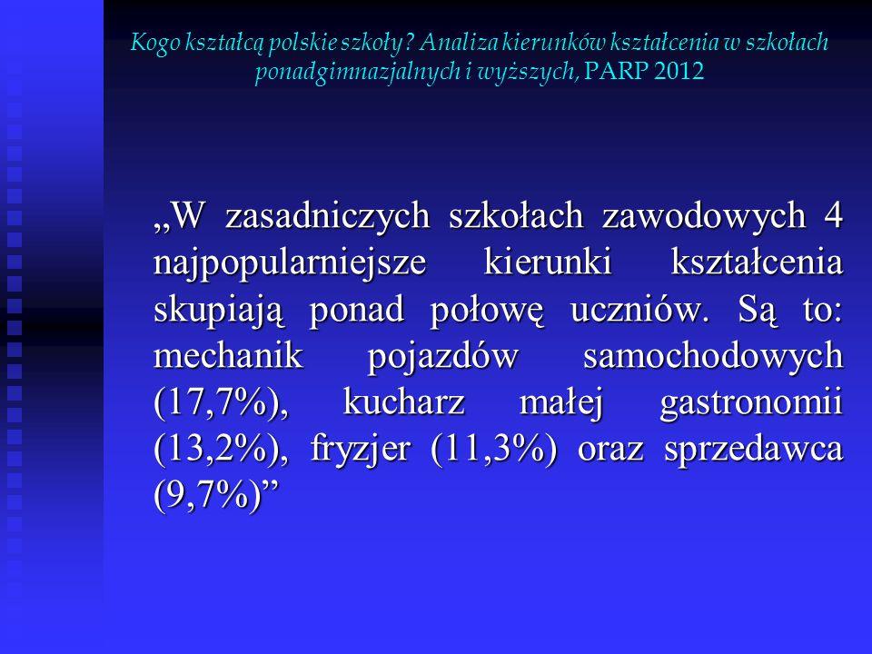 Kogo kształcą polskie szkoły.