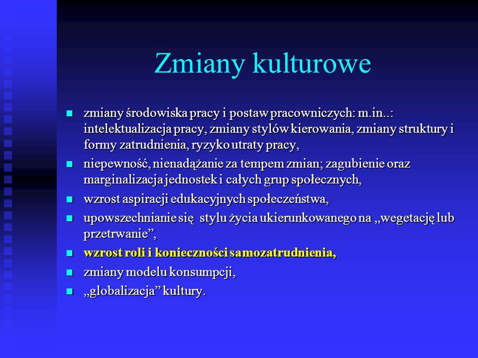 Dylematy edukacji zawodowej wg.A. Aftańskiego 1. Cele edukacji zawodowej 2.
