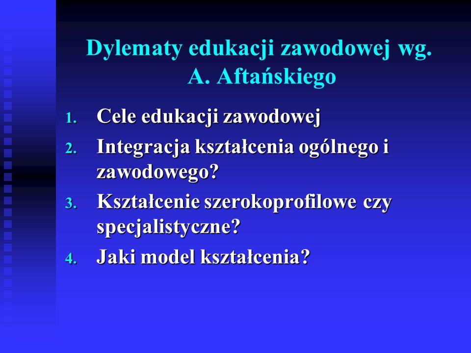 Dylematy edukacji zawodowej wg. A. Aftańskiego 1.