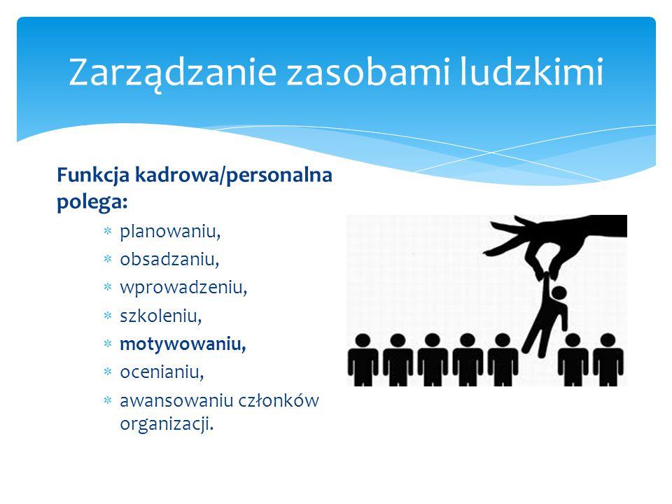 Funkcja kadrowa/personalna polega:  planowaniu,  obsadzaniu,  wprowadzeniu,  szkoleniu,  motywowaniu,  ocenianiu,  awansowaniu członków organiz