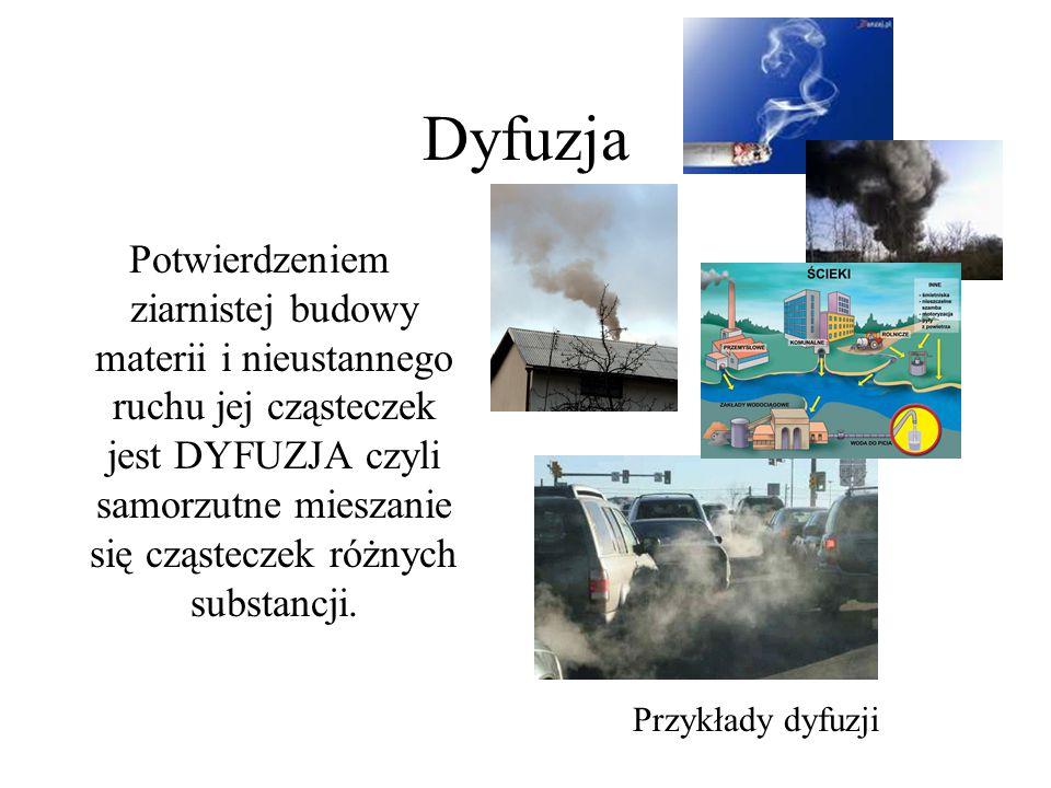 Dyfuzja Potwierdzeniem ziarnistej budowy materii i nieustannego ruchu jej cząsteczek jest DYFUZJA czyli samorzutne mieszanie się cząsteczek różnych substancji.