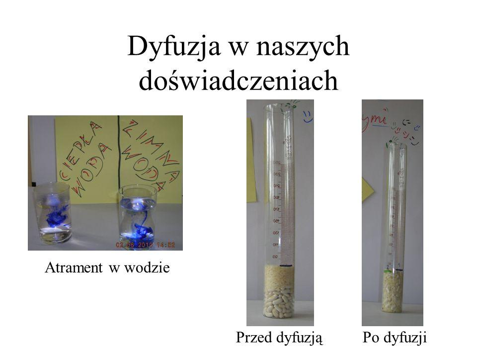 Dyfuzja w naszych doświadczeniach Atrament w wodzie Przed dyfuzjąPo dyfuzji