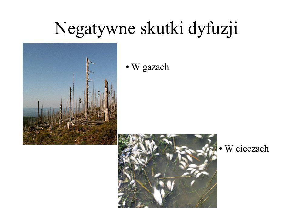 Negatywne skutki dyfuzji W cieczach W gazach