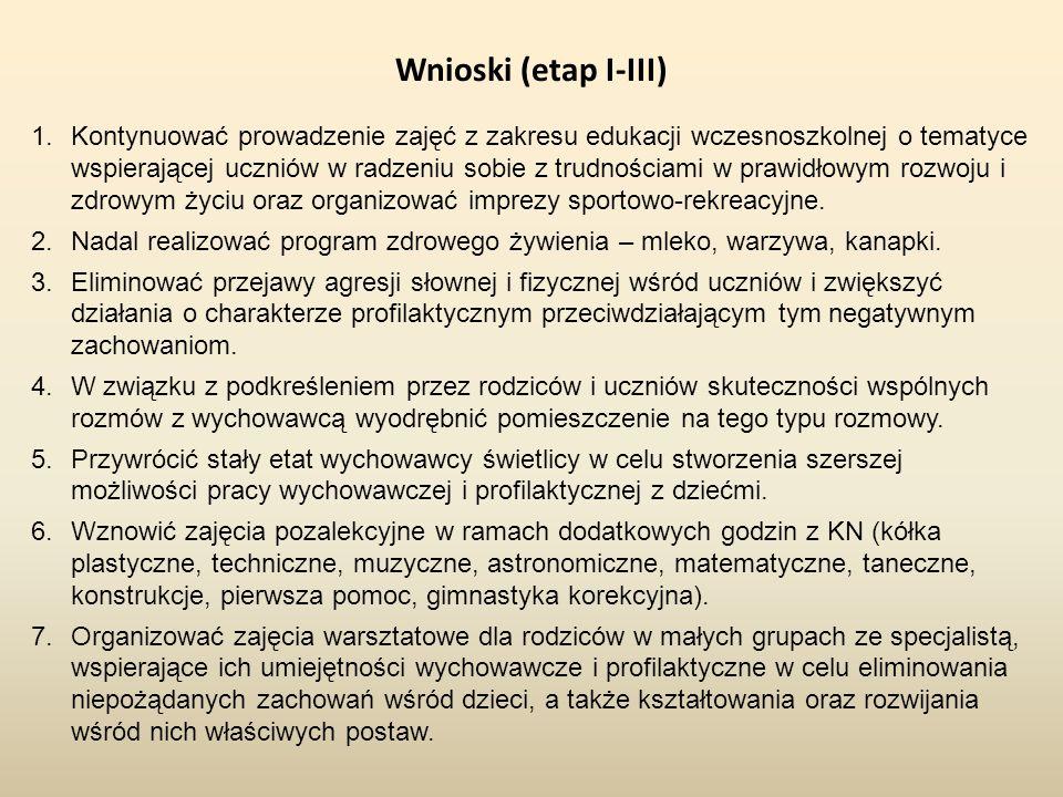 Wnioski (etap I-III) 1.Kontynuować prowadzenie zajęć z zakresu edukacji wczesnoszkolnej o tematyce wspierającej uczniów w radzeniu sobie z trudnościam