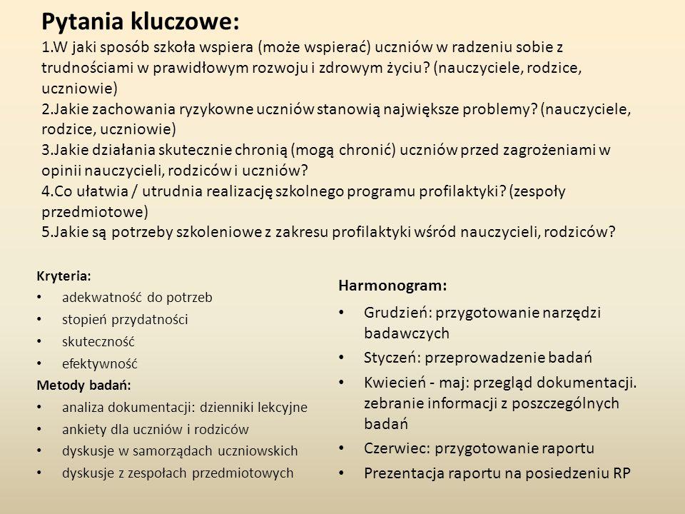 Przegląd dokumentacji - podsumowanie klasy IV-VI TematykaIlość godzinrazem% IVaIVbVaVbVIaVIb I.