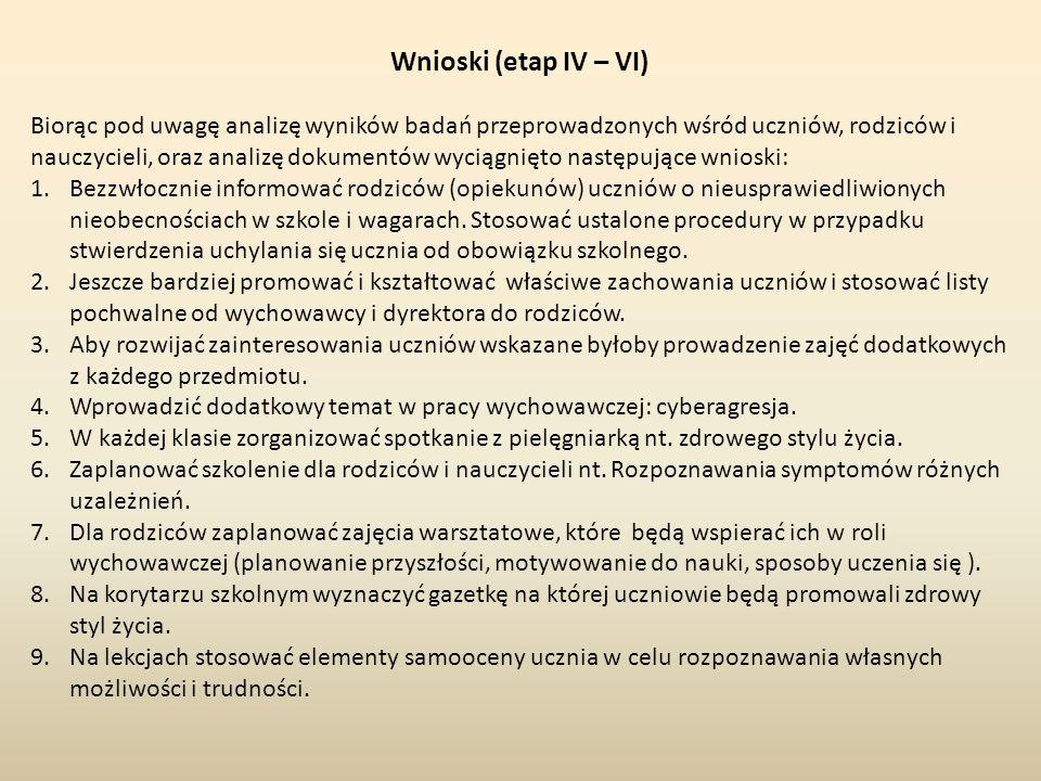 Wnioski (etap IV – VI) Biorąc pod uwagę analizę wyników badań przeprowadzonych wśród uczniów, rodziców i nauczycieli, oraz analizę dokumentów wyciągni