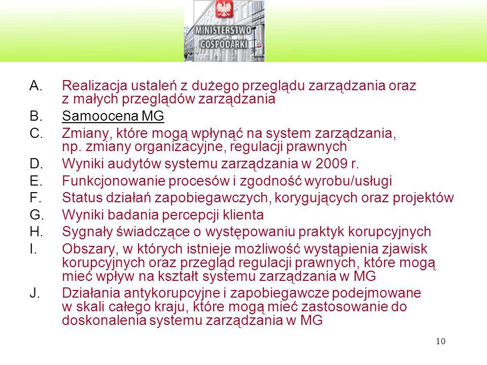 10 A.Realizacja ustaleń z dużego przeglądu zarządzania oraz z małych przeglądów zarządzania B.Samoocena MG C.Zmiany, które mogą wpłynąć na system zarz