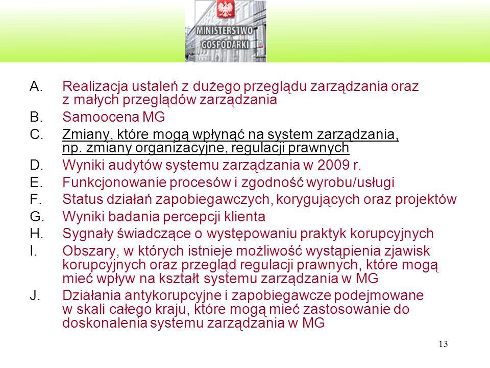 13 A.Realizacja ustaleń z dużego przeglądu zarządzania oraz z małych przeglądów zarządzania B.Samoocena MG C.Zmiany, które mogą wpłynąć na system zarz