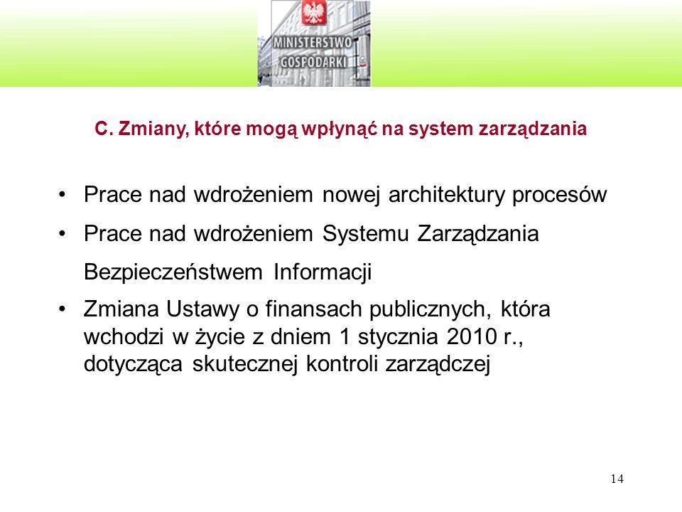 14 Prace nad wdrożeniem nowej architektury procesów Prace nad wdrożeniem Systemu Zarządzania Bezpieczeństwem Informacji Zmiana Ustawy o finansach publ