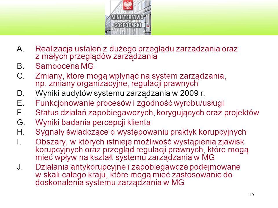 15 A.Realizacja ustaleń z dużego przeglądu zarządzania oraz z małych przeglądów zarządzania B.Samoocena MG C.Zmiany, które mogą wpłynąć na system zarz