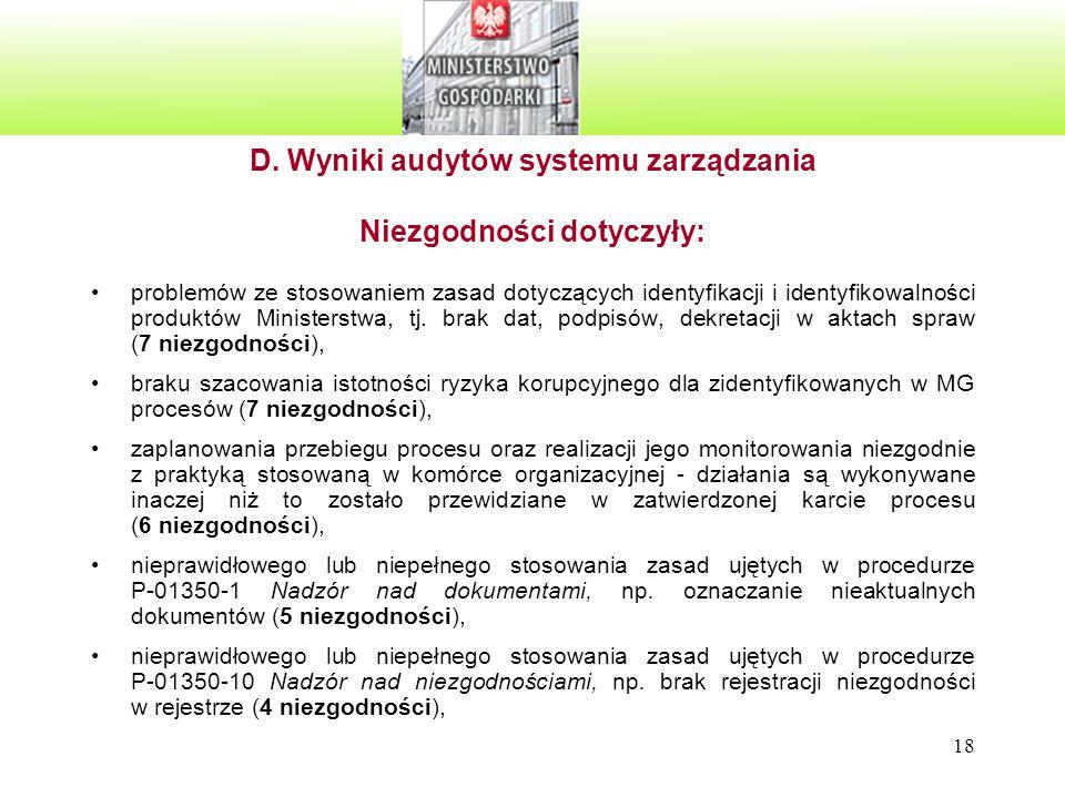 18 D. Wyniki audytów systemu zarządzania Niezgodności dotyczyły: problemów ze stosowaniem zasad dotyczących identyfikacji i identyfikowalności produkt