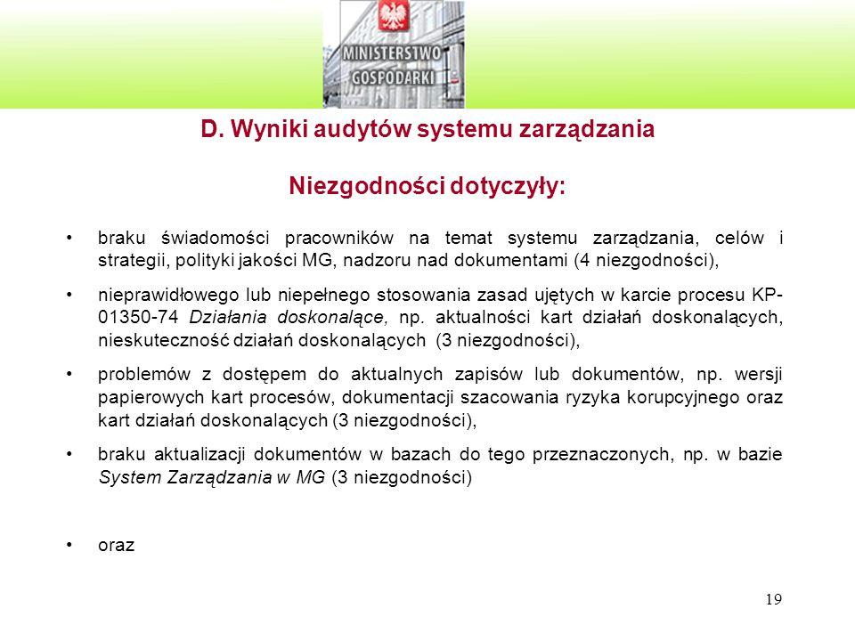 19 D. Wyniki audytów systemu zarządzania Niezgodności dotyczyły: braku świadomości pracowników na temat systemu zarządzania, celów i strategii, polity