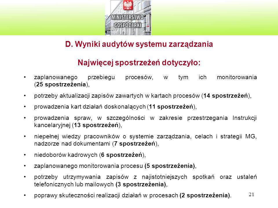 21 D. Wyniki audytów systemu zarządzania Najwięcej spostrzeżeń dotyczyło: zaplanowanego przebiegu procesów, w tym ich monitorowania (25 spostrzeżenia)