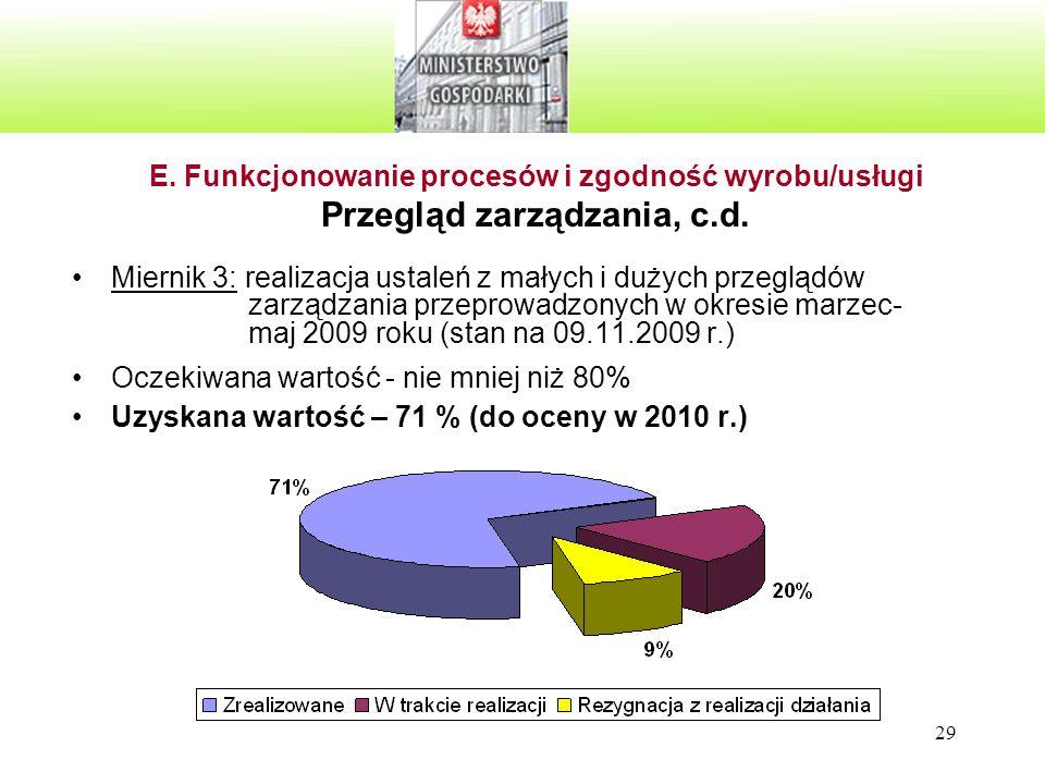 29 E. Funkcjonowanie procesów i zgodność wyrobu/usługi Przegląd zarządzania, c.d. Miernik 3: realizacja ustaleń z małych i dużych przeglądów zarządzan