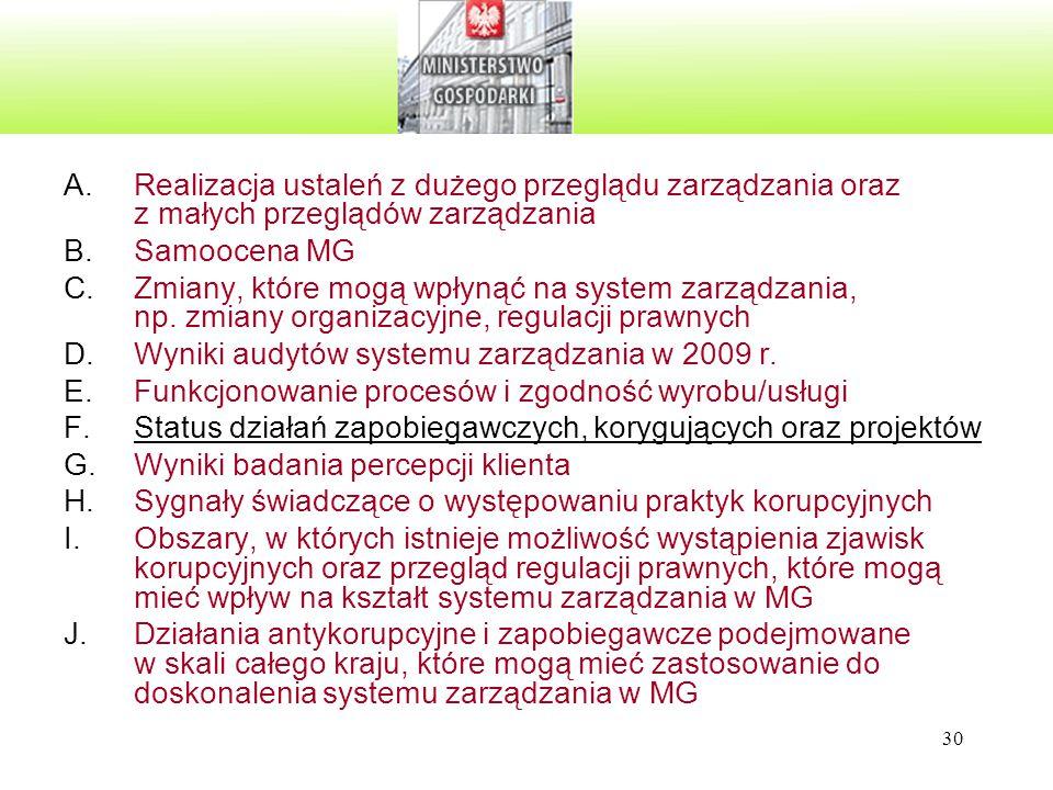30 A.Realizacja ustaleń z dużego przeglądu zarządzania oraz z małych przeglądów zarządzania B.Samoocena MG C.Zmiany, które mogą wpłynąć na system zarz
