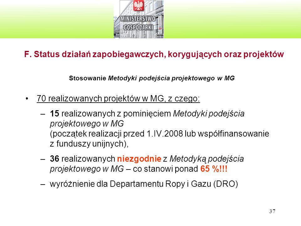 37 F. Status działań zapobiegawczych, korygujących oraz projektów Stosowanie Metodyki podejścia projektowego w MG 70 realizowanych projektów w MG, z c