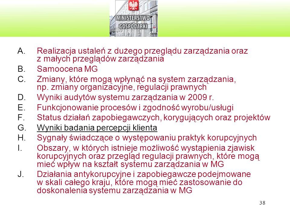38 A.Realizacja ustaleń z dużego przeglądu zarządzania oraz z małych przeglądów zarządzania B.Samoocena MG C.Zmiany, które mogą wpłynąć na system zarz
