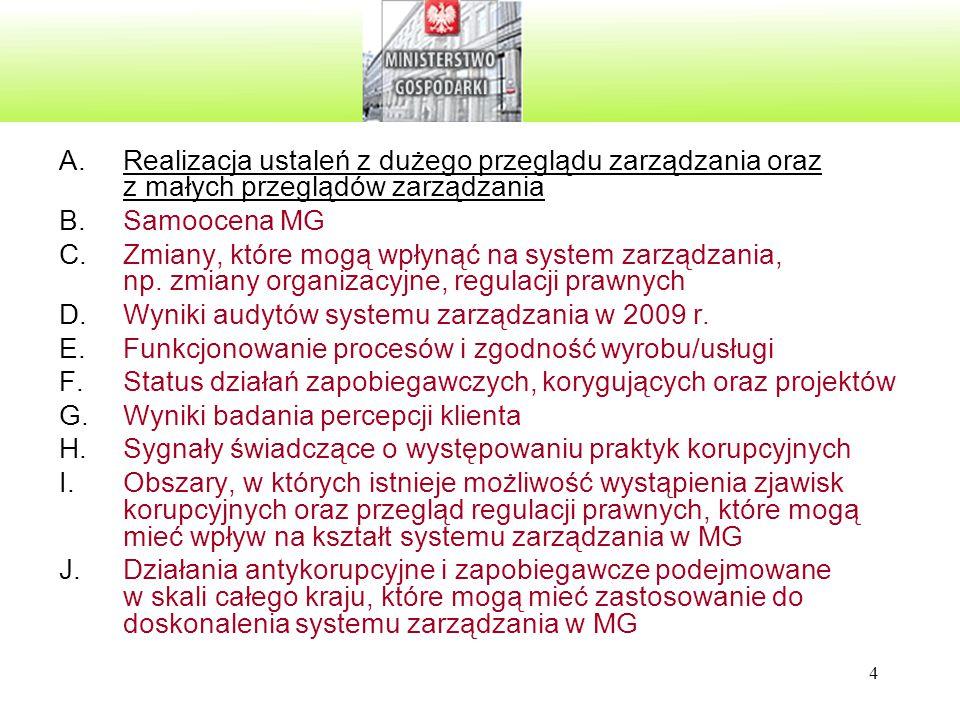 15 A.Realizacja ustaleń z dużego przeglądu zarządzania oraz z małych przeglądów zarządzania B.Samoocena MG C.Zmiany, które mogą wpłynąć na system zarządzania, np.