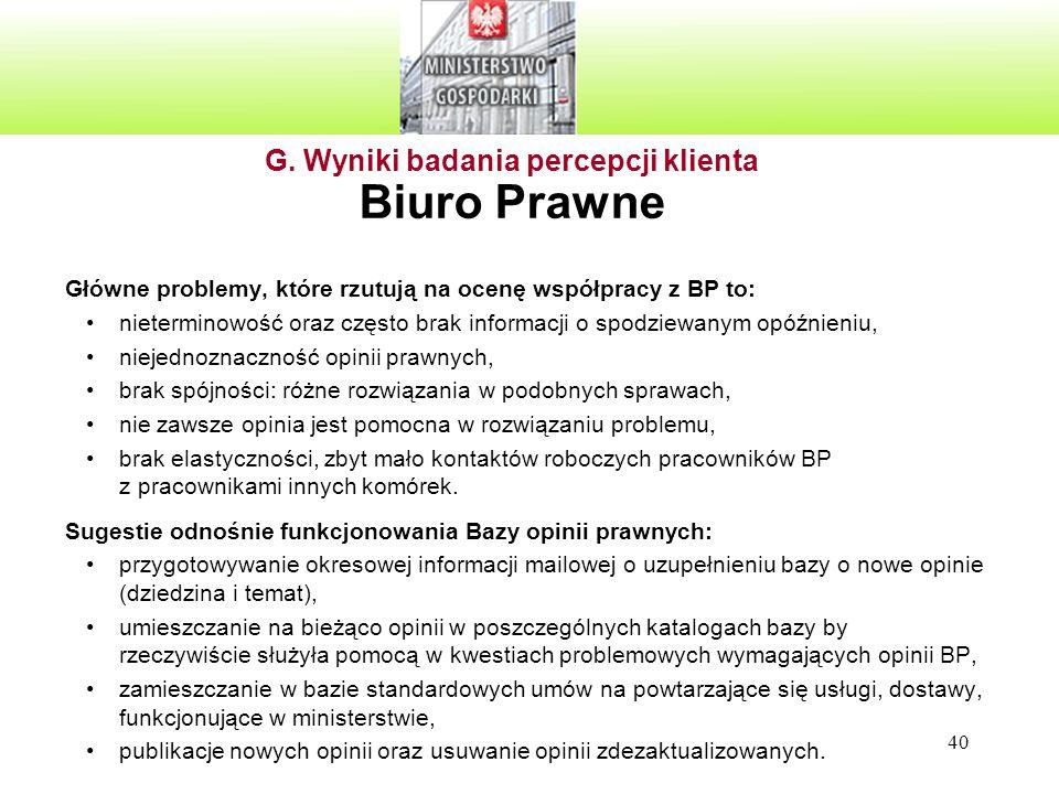 40 Główne problemy, które rzutują na ocenę współpracy z BP to: nieterminowość oraz często brak informacji o spodziewanym opóźnieniu, niejednoznaczność