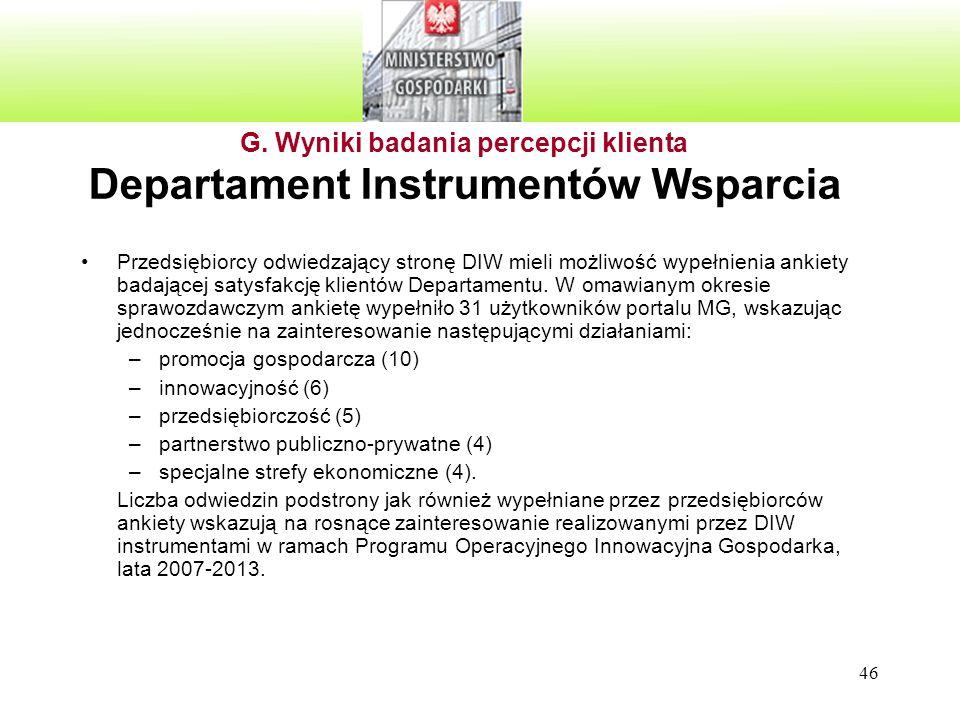 46 G. Wyniki badania percepcji klienta Departament Instrumentów Wsparcia Przedsiębiorcy odwiedzający stronę DIW mieli możliwość wypełnienia ankiety ba