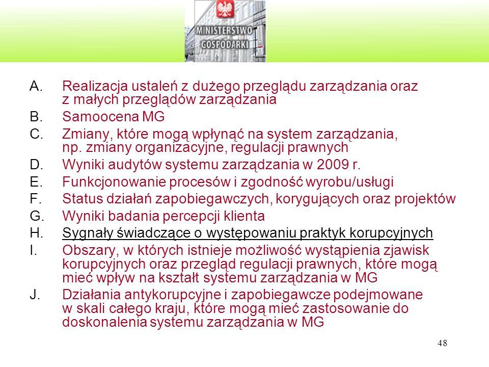 48 A.Realizacja ustaleń z dużego przeglądu zarządzania oraz z małych przeglądów zarządzania B.Samoocena MG C.Zmiany, które mogą wpłynąć na system zarz