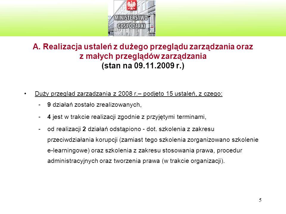 5 A. Realizacja ustaleń z dużego przeglądu zarządzania oraz z małych przeglądów zarządzania (stan na 09.11.2009 r.) Duży przegląd zarządzania z 2008 r