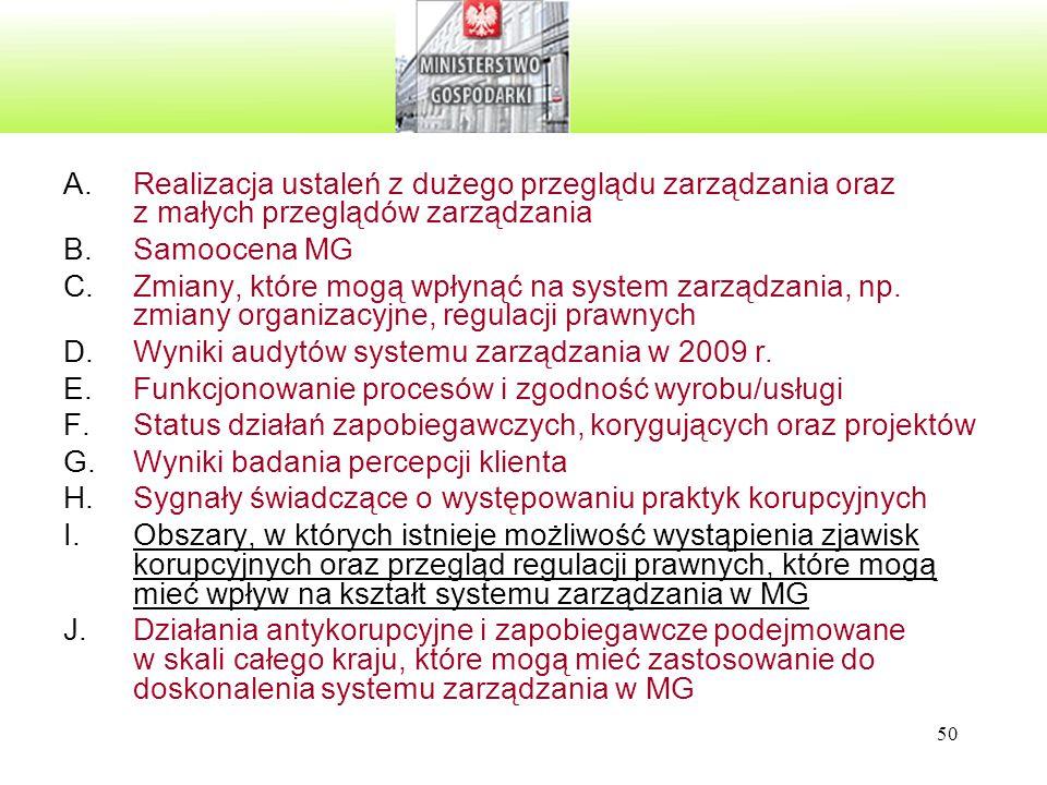 50 A.Realizacja ustaleń z dużego przeglądu zarządzania oraz z małych przeglądów zarządzania B.Samoocena MG C.Zmiany, które mogą wpłynąć na system zarz