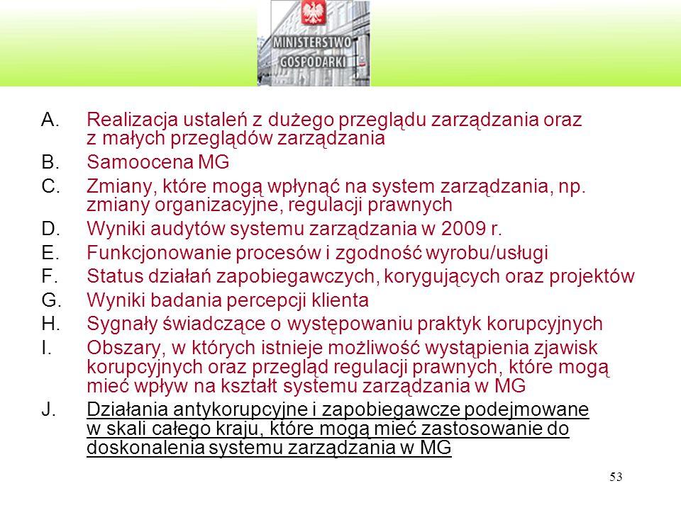 53 A.Realizacja ustaleń z dużego przeglądu zarządzania oraz z małych przeglądów zarządzania B.Samoocena MG C.Zmiany, które mogą wpłynąć na system zarz