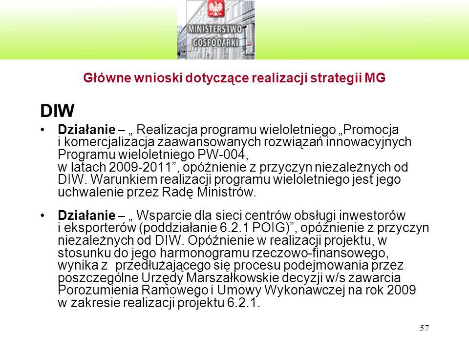 """57 Główne wnioski dotyczące realizacji strategii MG DIW Działanie – """" Realizacja programu wieloletniego """"Promocja i komercjalizacja zaawansowanych roz"""