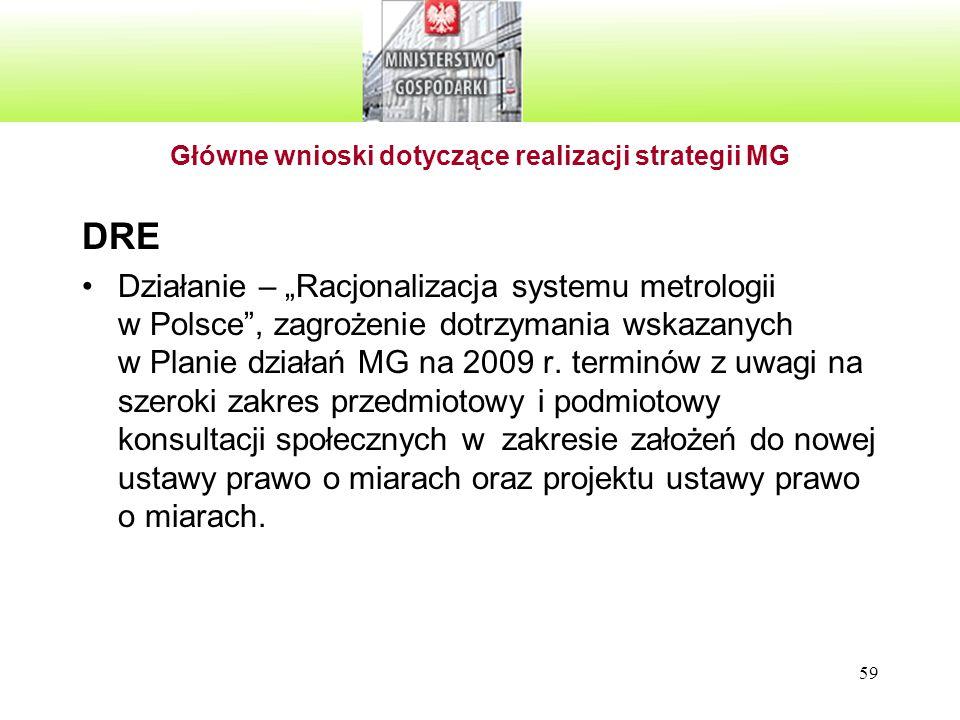 """59 Główne wnioski dotyczące realizacji strategii MG DRE Działanie – """"Racjonalizacja systemu metrologii w Polsce"""", zagrożenie dotrzymania wskazanych w"""