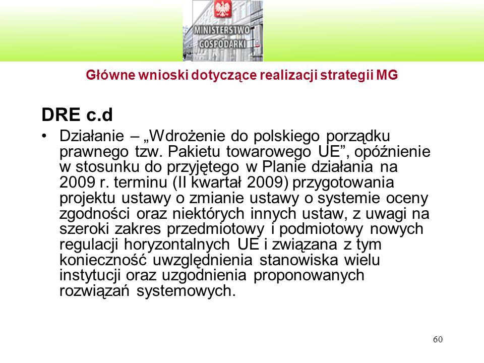 """60 Główne wnioski dotyczące realizacji strategii MG DRE c.d Działanie – """"Wdrożenie do polskiego porządku prawnego tzw. Pakietu towarowego UE"""", opóźnie"""