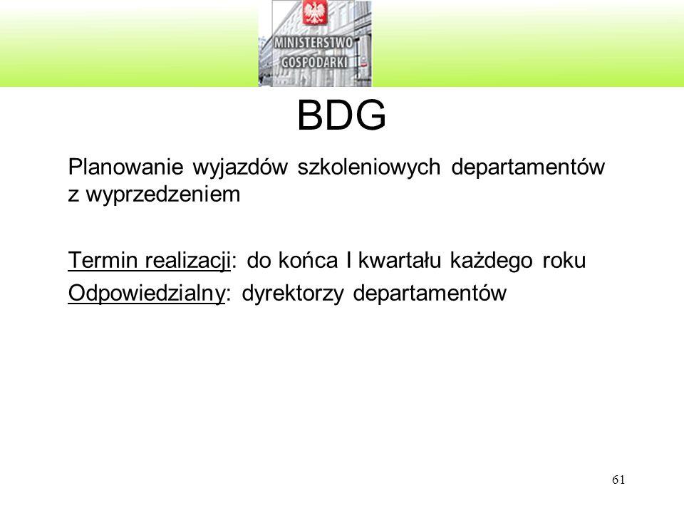 61 BDG Planowanie wyjazdów szkoleniowych departamentów z wyprzedzeniem Termin realizacji: do końca I kwartału każdego roku Odpowiedzialny: dyrektorzy