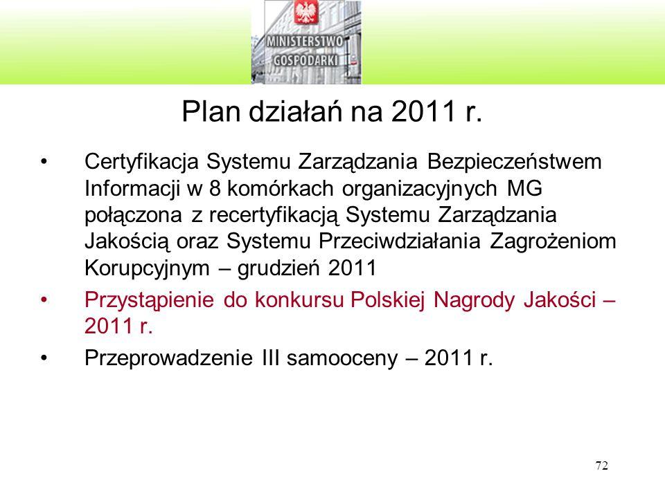 72 Plan działań na 2011 r. Certyfikacja Systemu Zarządzania Bezpieczeństwem Informacji w 8 komórkach organizacyjnych MG połączona z recertyfikacją Sys