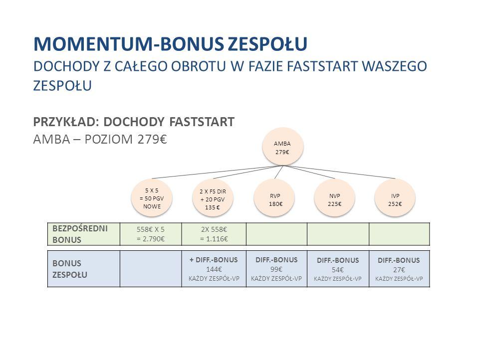 FOUNDER-POOL FOUNDER-POZIOM MIEJSCA PROCENTYFOUNDER-BONUSFOUNDER-PREMIA POZIOMU GRAND ROYAL AMBASSADOR1+ 0,25DO 44.558.296€ FOUNDER-DOM MARZEŃ O WARTOŚCI : 3 MIO.