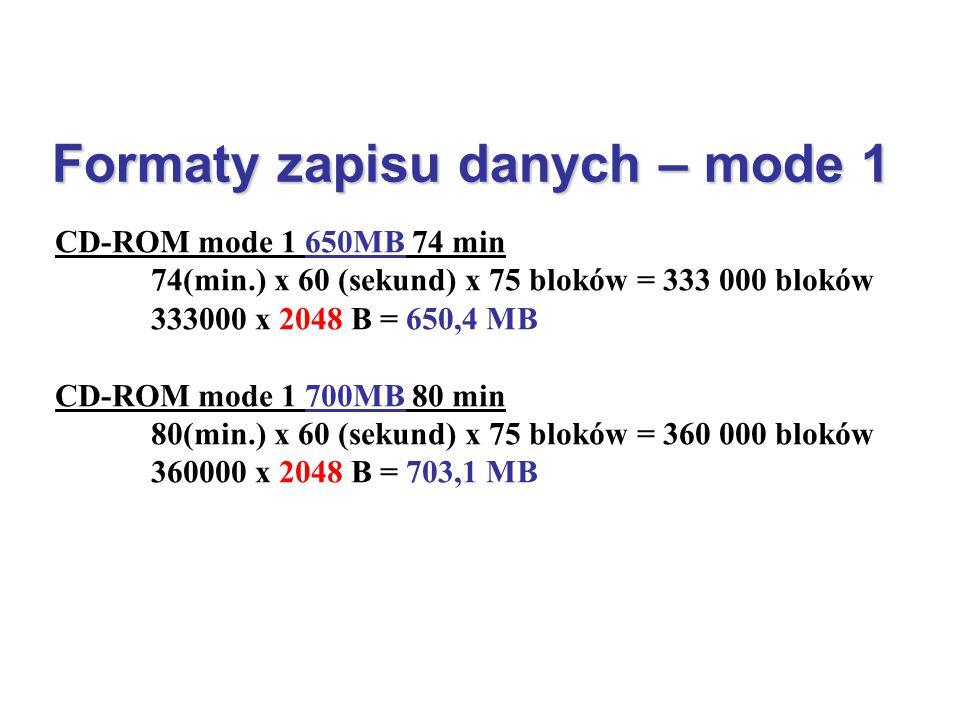 Formaty zapisu danych – mode 1 CD-ROM mode 1 650MB 74 min 74(min.) x 60 (sekund) x 75 bloków = 333 000 bloków 333000 x 2048 B = 650,4 MB CD-ROM mode 1