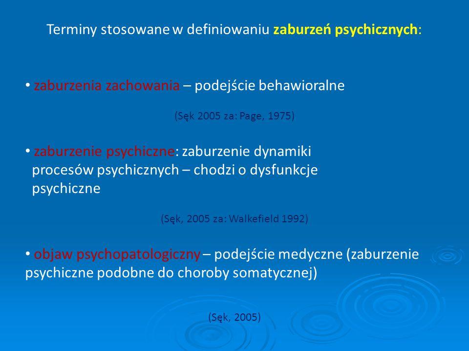 Terminy stosowane w definiowaniu zaburzeń psychicznych: zaburzenia zachowania – podejście behawioralne (Sęk 2005 za: Page, 1975) zaburzenie psychiczne