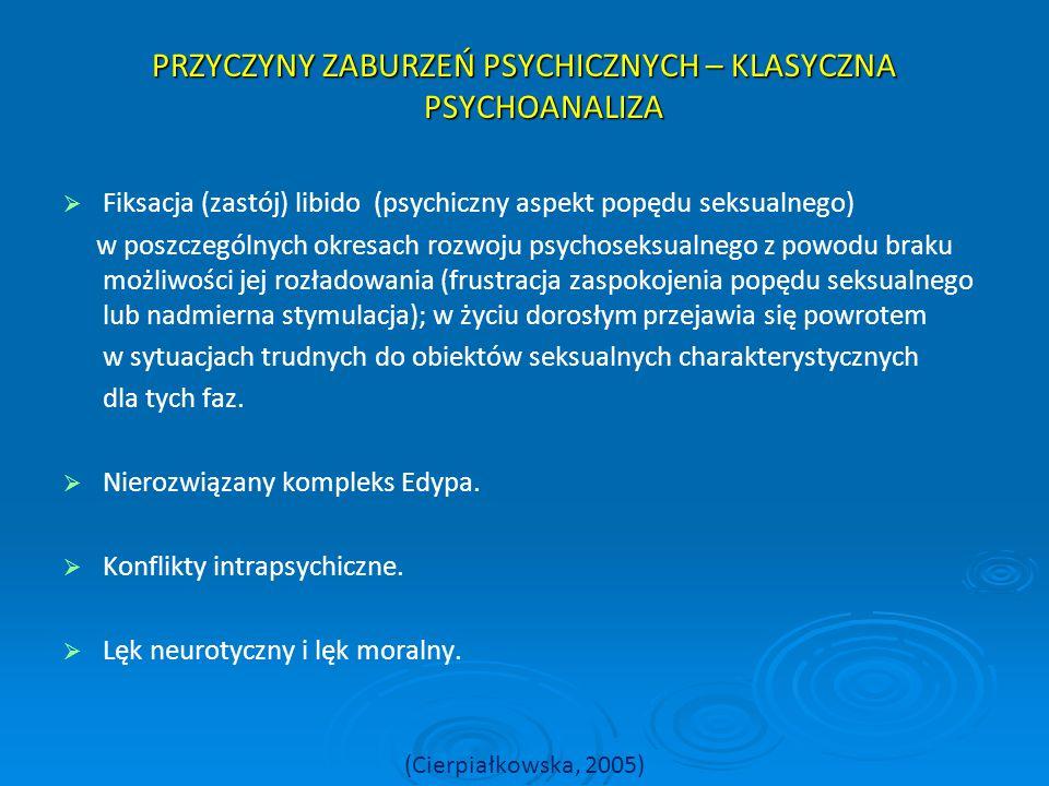 PRZYCZYNY ZABURZEŃ PSYCHICZNYCH – KLASYCZNA PSYCHOANALIZA   Fiksacja (zastój) libido (psychiczny aspekt popędu seksualnego) w poszczególnych okresac