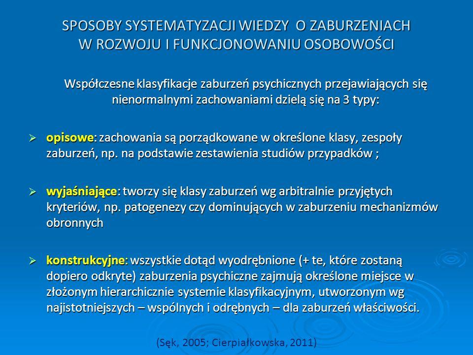 SPOSOBY SYSTEMATYZACJI WIEDZY O ZABURZENIACH W ROZWOJU I FUNKCJONOWANIU OSOBOWOŚCI Współczesne klasyfikacje zaburzeń psychicznych przejawiających się