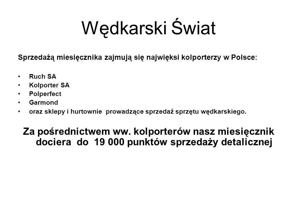 Wędkarski Świat Sprzedażą miesięcznika zajmują się najwięksi kolporterzy w Polsce: Ruch SA Kolporter SA Polperfect Garmond oraz sklepy i hurtownie prowadzące sprzedaż sprzętu wędkarskiego.