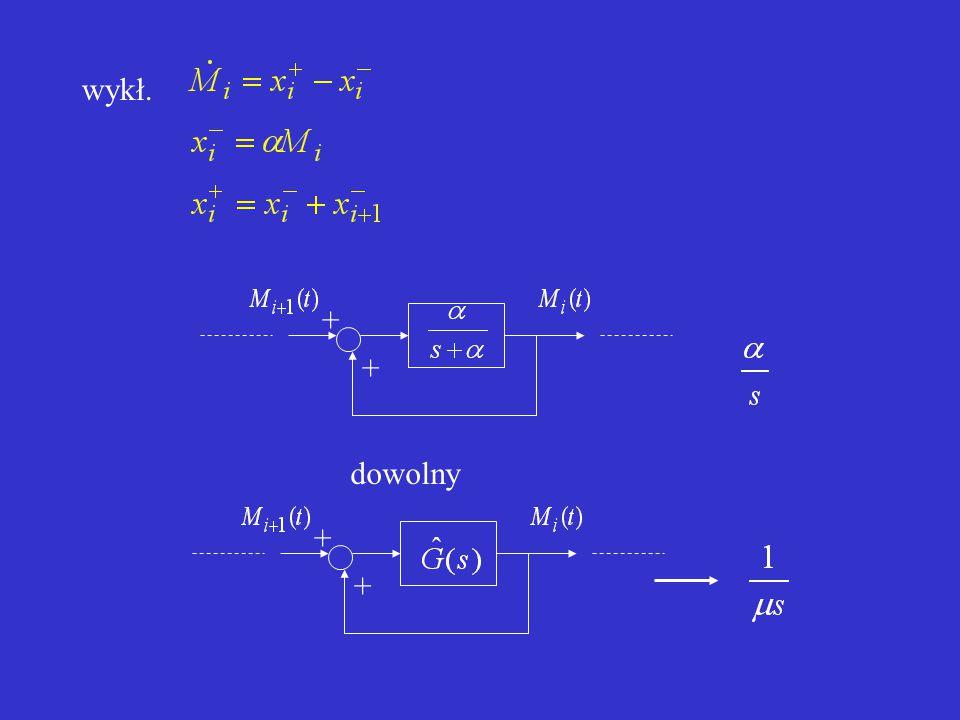 wykł. + + + + dowolny