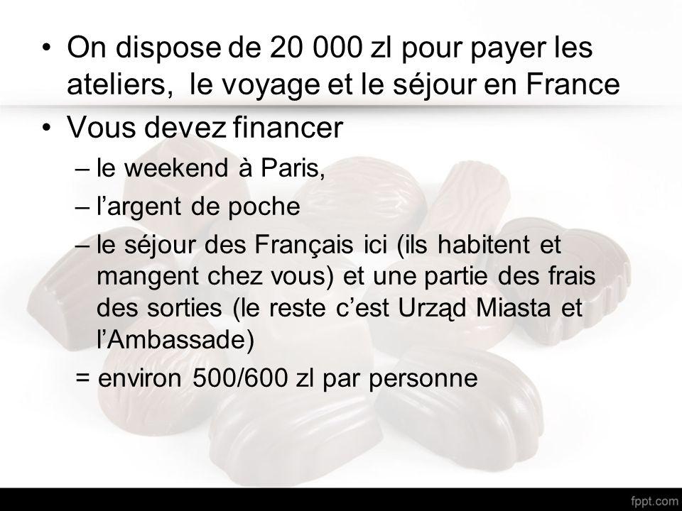 On dispose de 20 000 zl pour payer les ateliers, le voyage et le séjour en France Vous devez financer –le weekend à Paris, –l'argent de poche –le séjour des Français ici (ils habitent et mangent chez vous) et une partie des frais des sorties (le reste c'est Urząd Miasta et l'Ambassade) = environ 500/600 zl par personne