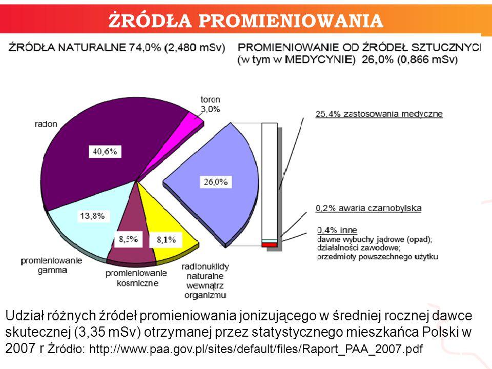 informatyka + 16 Biologiczne skutki promieniowania Skutki napromieniowania ciała ludzkiego.