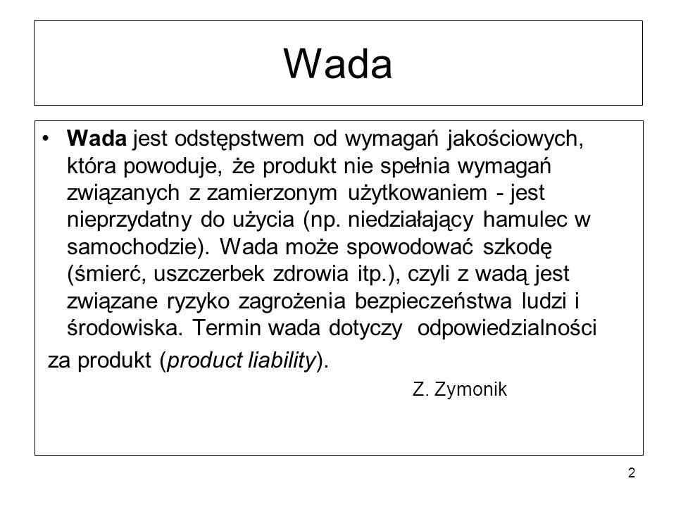 Wada Wada jest odstępstwem od wymagań jakościowych, która powoduje, że produkt nie spełnia wymagań związanych z zamierzonym użytkowaniem - jest nieprzydatny do użycia (np.