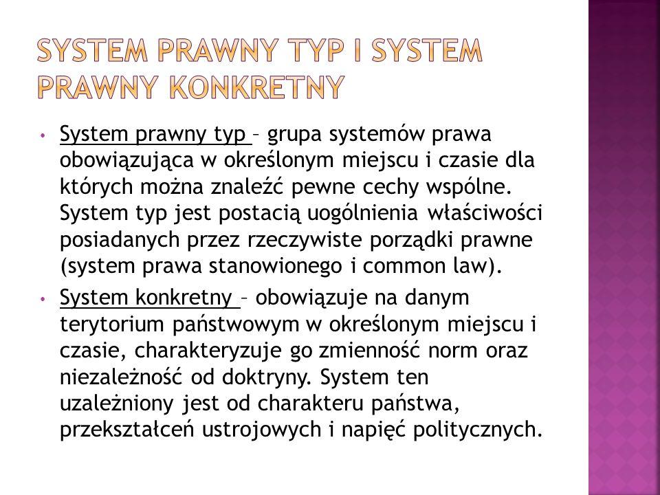 System prawny typ – grupa systemów prawa obowiązująca w określonym miejscu i czasie dla których można znaleźć pewne cechy wspólne. System typ jest pos