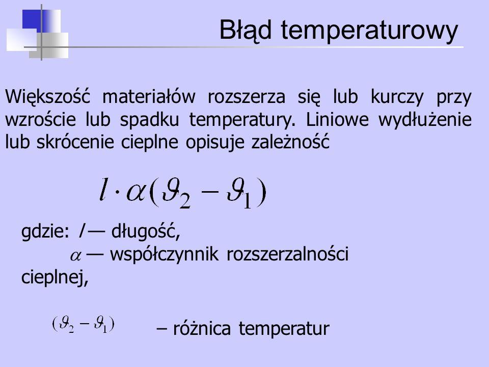 Błąd temperaturowy Większość materiałów rozszerza się lub kurczy przy wzroście lub spadku temperatury. Liniowe wydłużenie lub skrócenie cieplne opisuj