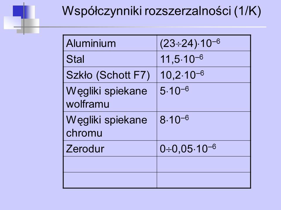Współczynniki rozszerzalności (1/K) Aluminium (23  24)  10 –6 Stal 11,5  10 –6 Szkło (Schott F7) 10,2  10 –6 Węgliki spiekane wolframu 5  10 –6 W