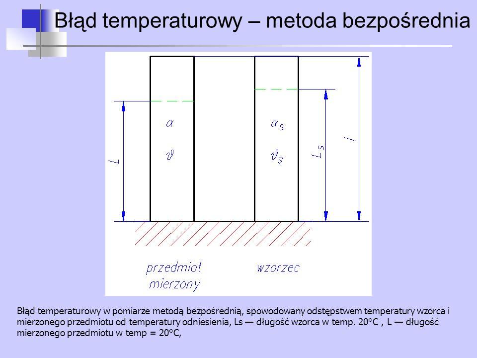 Błąd temperaturowy – metoda bezpośrednia Błąd temperaturowy w pomiarze metodą bezpośrednią, spowodowany odstępstwem temperatury wzorca i mierzonego pr