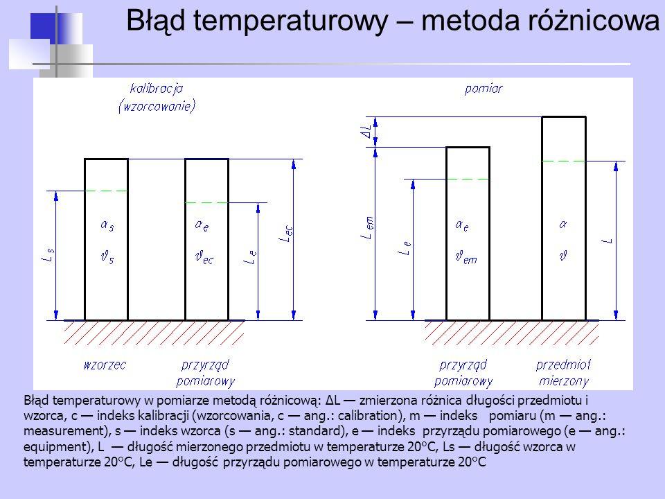 Błąd temperaturowy – metoda różnicowa Błąd temperaturowy w pomiarze metodą różnicową: ΔL — zmierzona różnica długości przedmiotu i wzorca, c — indeks